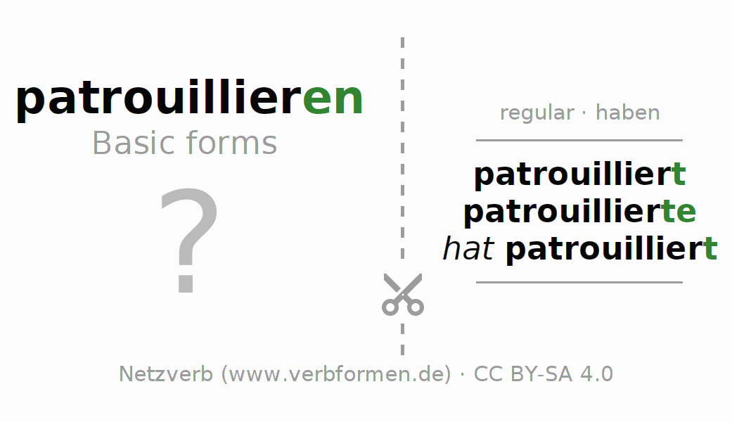 Flash cards for the conjugation of the verb patrouillieren (hat)