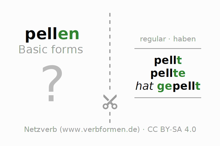 Flash cards for the conjugation of the verb pellen