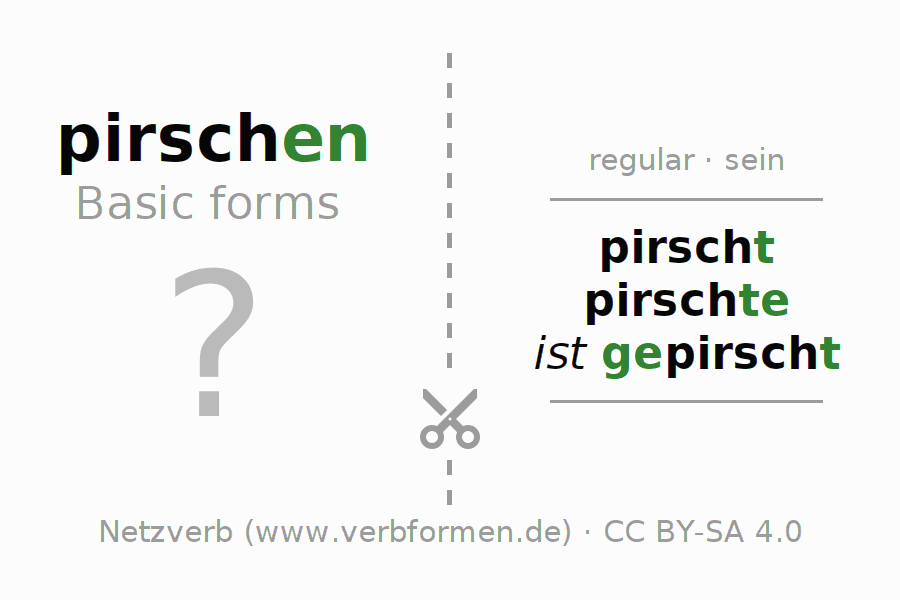 Flash cards for the conjugation of the verb pirschen (ist)