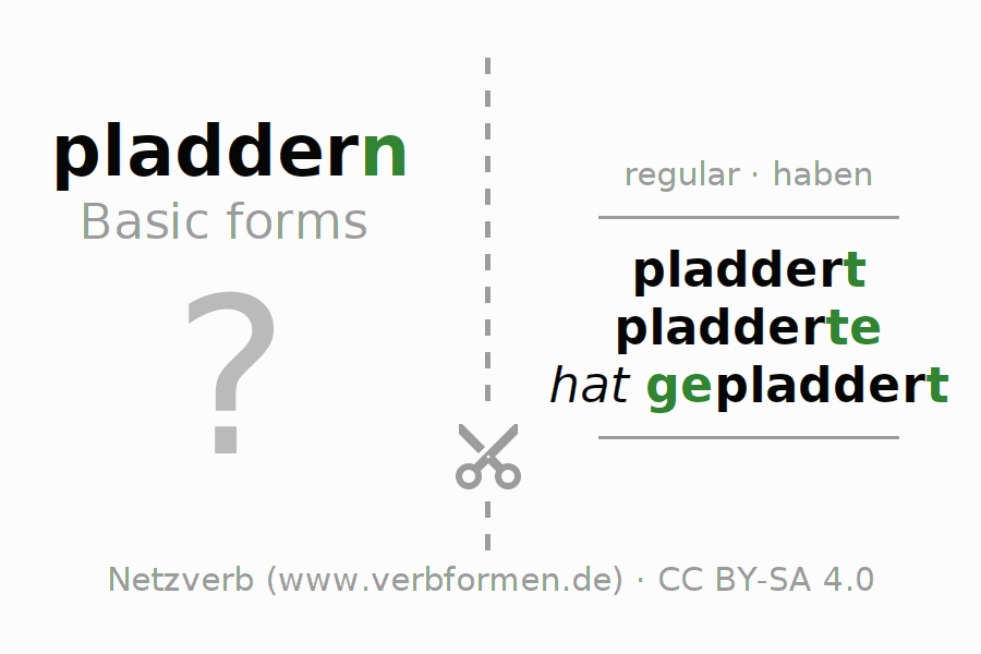 Flash cards for the conjugation of the verb pladdern