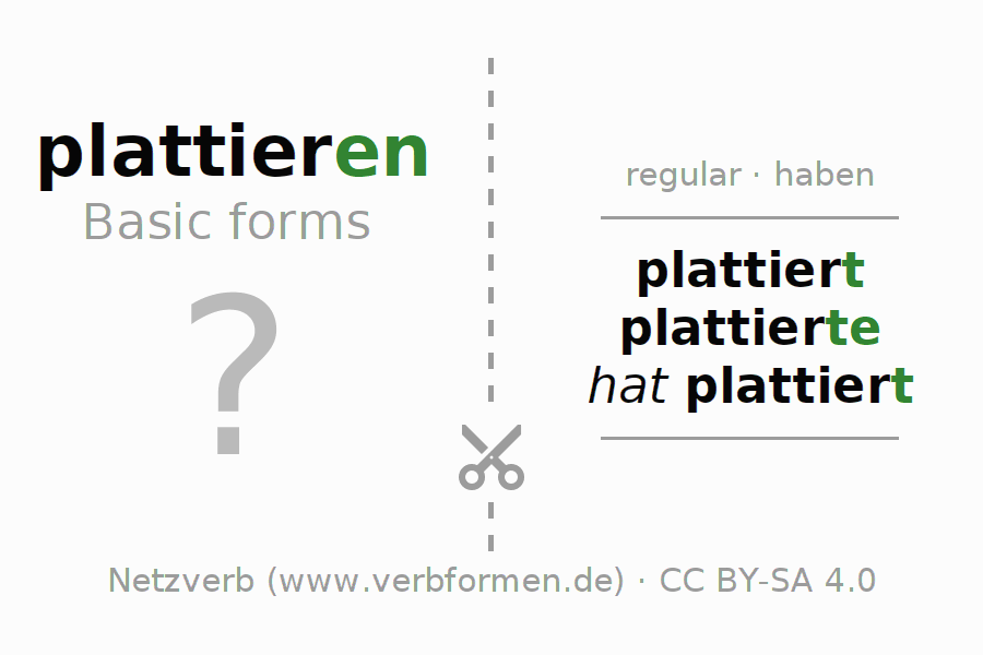 Flash cards for the conjugation of the verb plattieren