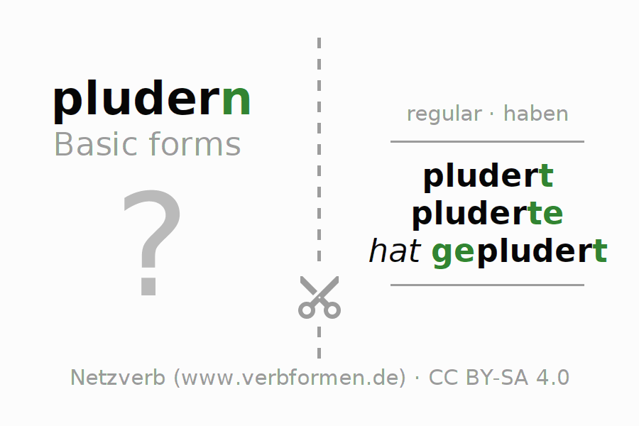 Flash cards for the conjugation of the verb pludern