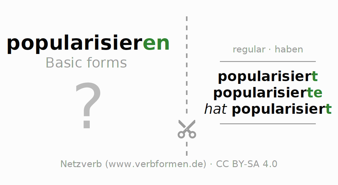 Flash cards for the conjugation of the verb popularisieren