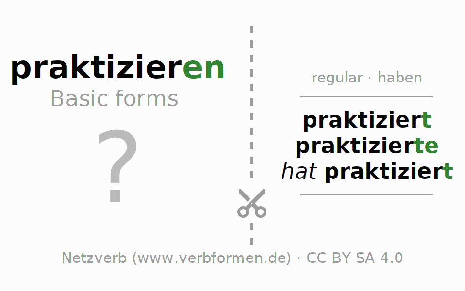 Flash cards for the conjugation of the verb praktizieren