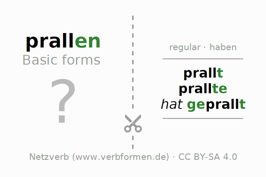 Flash cards for the conjugation of the verb prallen (hat)