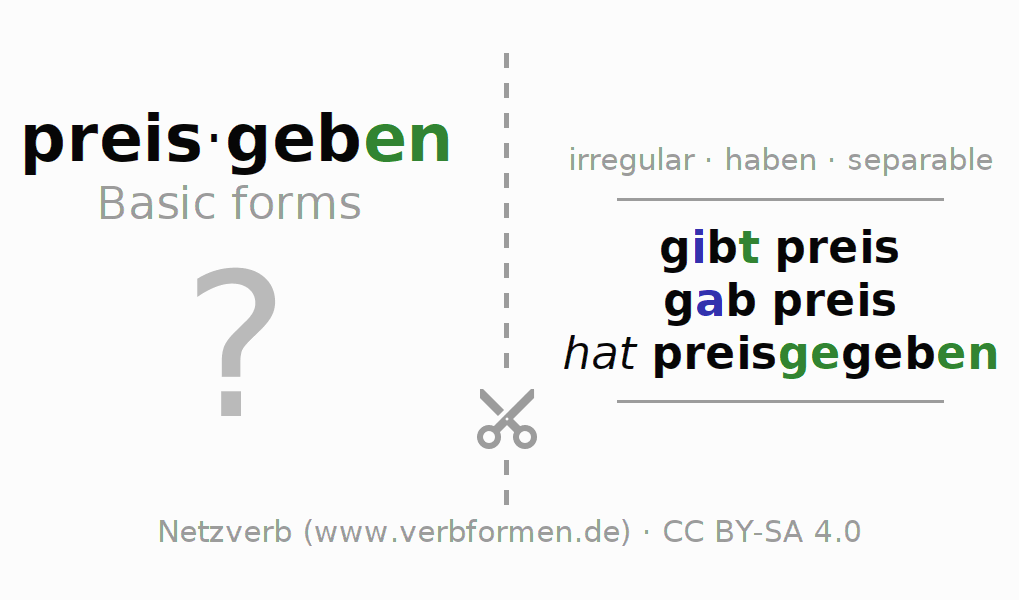 Flash cards for the conjugation of the verb preisgeben