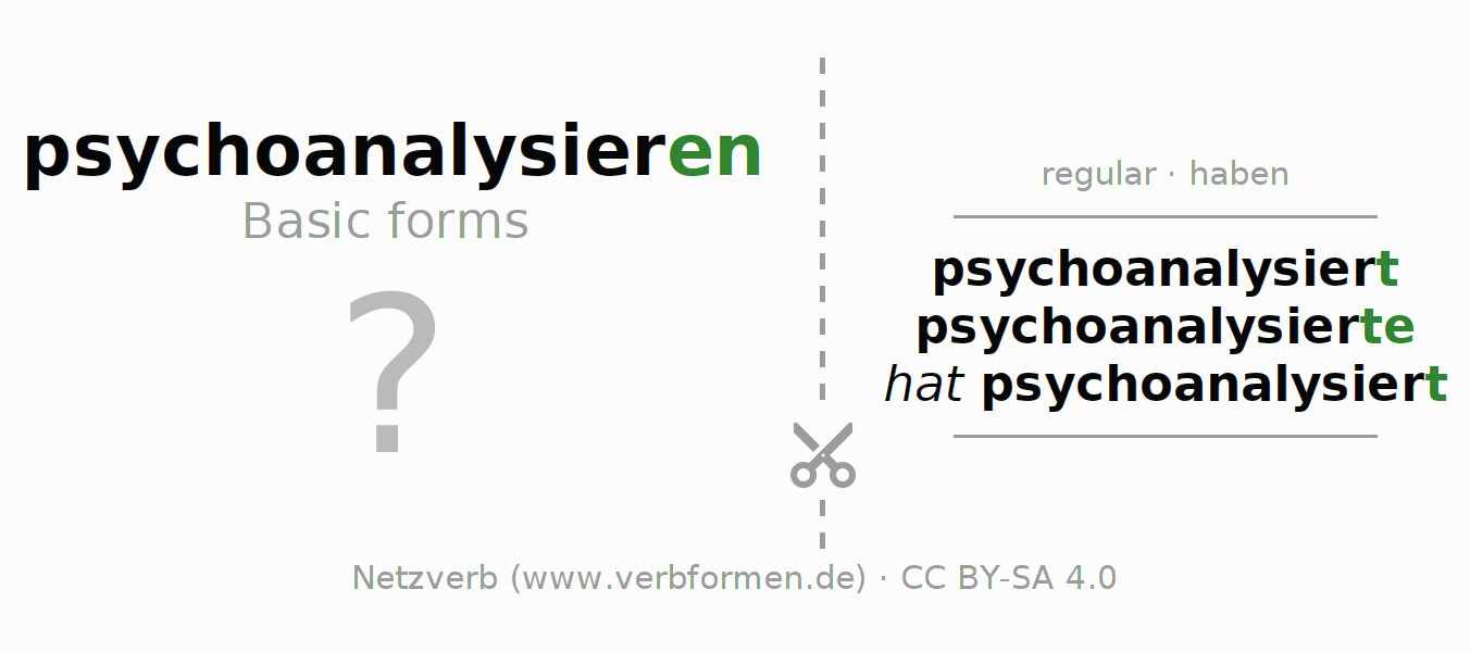 Flash cards for the conjugation of the verb psychoanalysieren