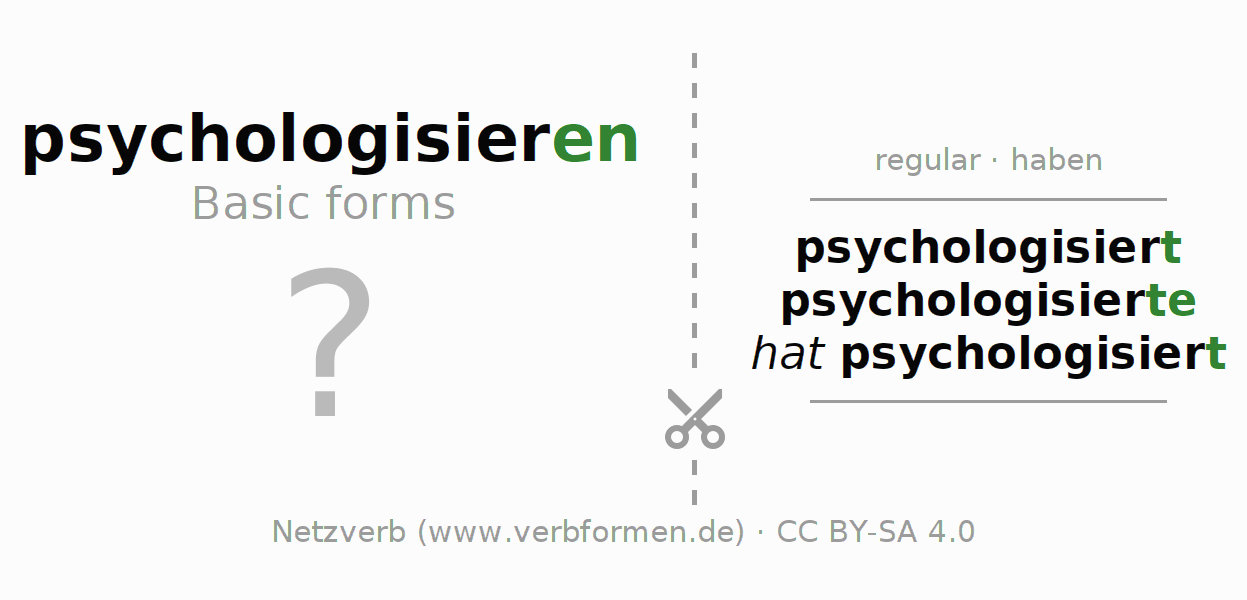 Flash cards for the conjugation of the verb psychologisieren