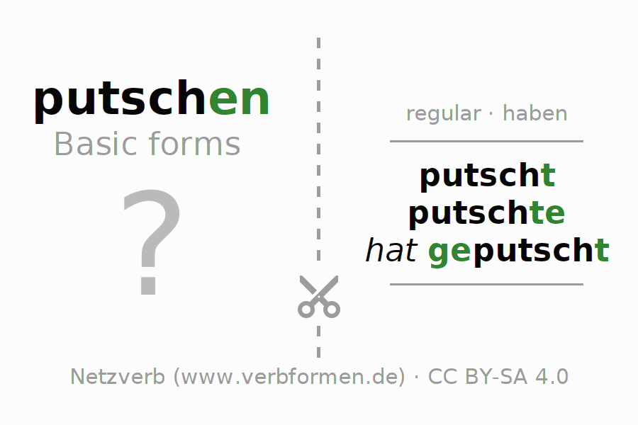 Flash cards for the conjugation of the verb putschen
