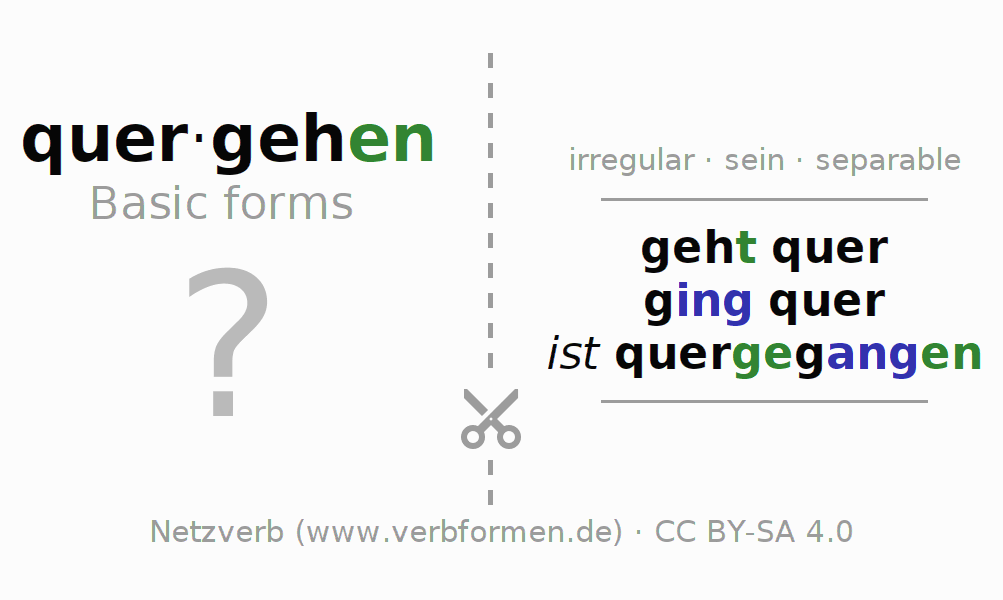 Flash cards for the conjugation of the verb quergehen
