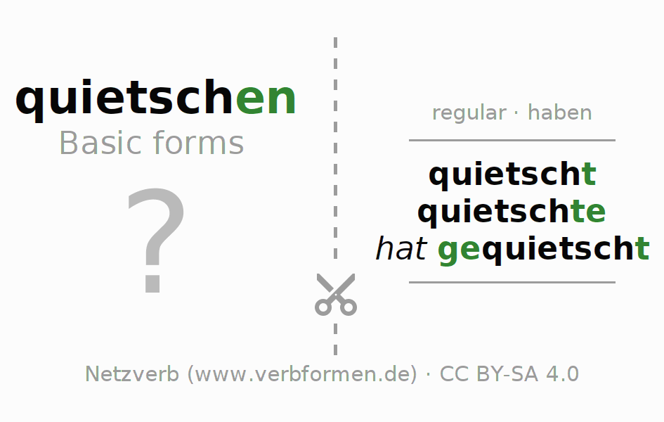 Flash cards for the conjugation of the verb quietschen
