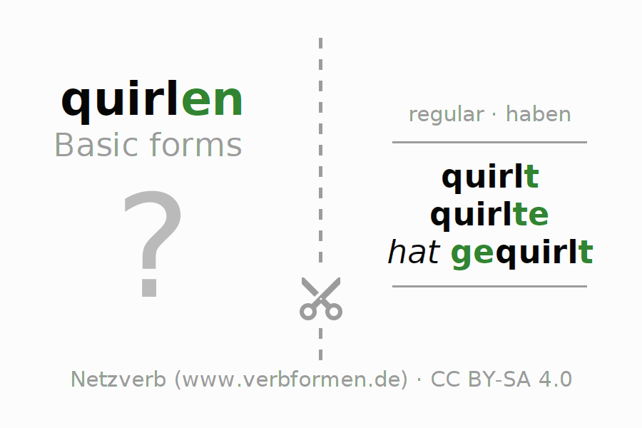Flash cards for the conjugation of the verb quirlen (hat)