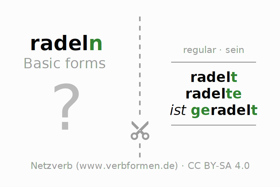 Flash cards for the conjugation of the verb radeln