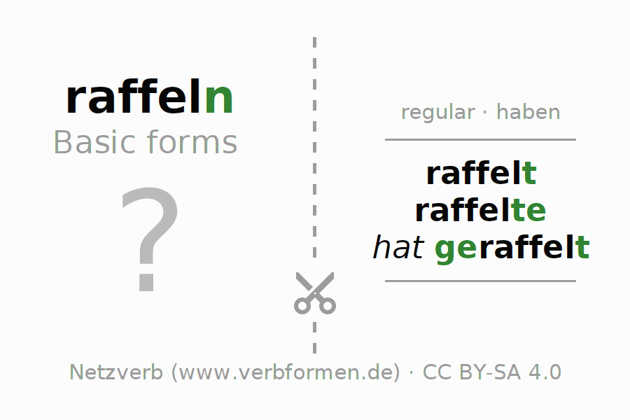 Flash cards for the conjugation of the verb raffeln