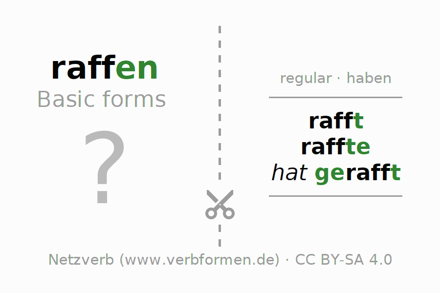 Flash cards for the conjugation of the verb raffen