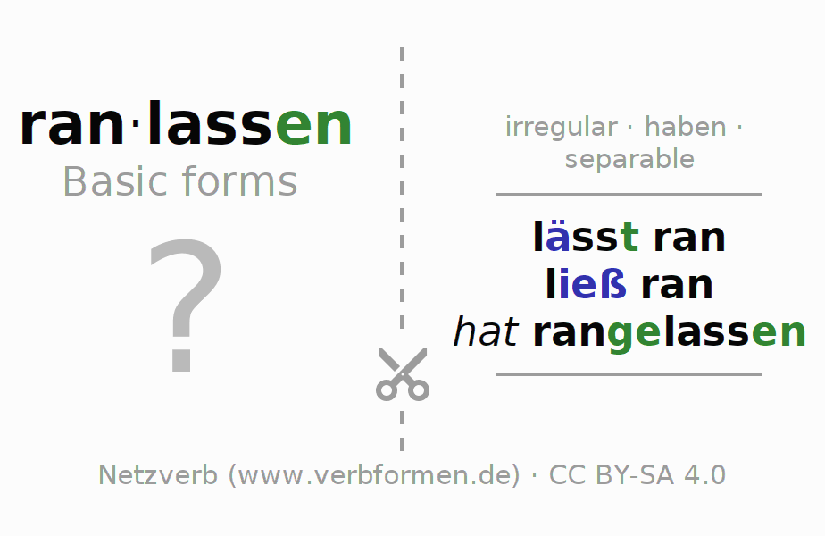 Flash cards for the conjugation of the verb ranlassen