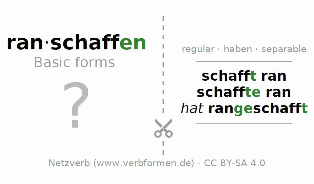 Flash cards for the conjugation of the verb ranschaffen