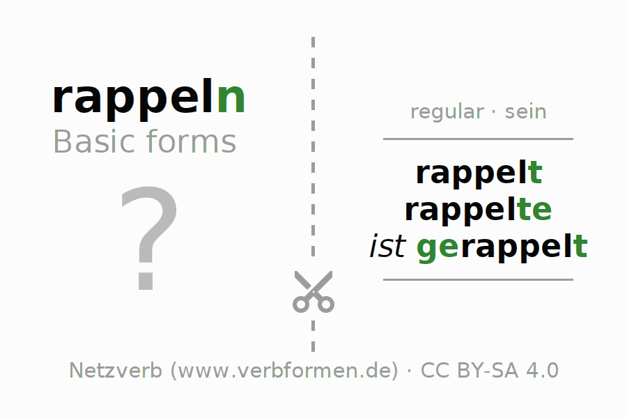 Flash cards for the conjugation of the verb rappeln (ist)