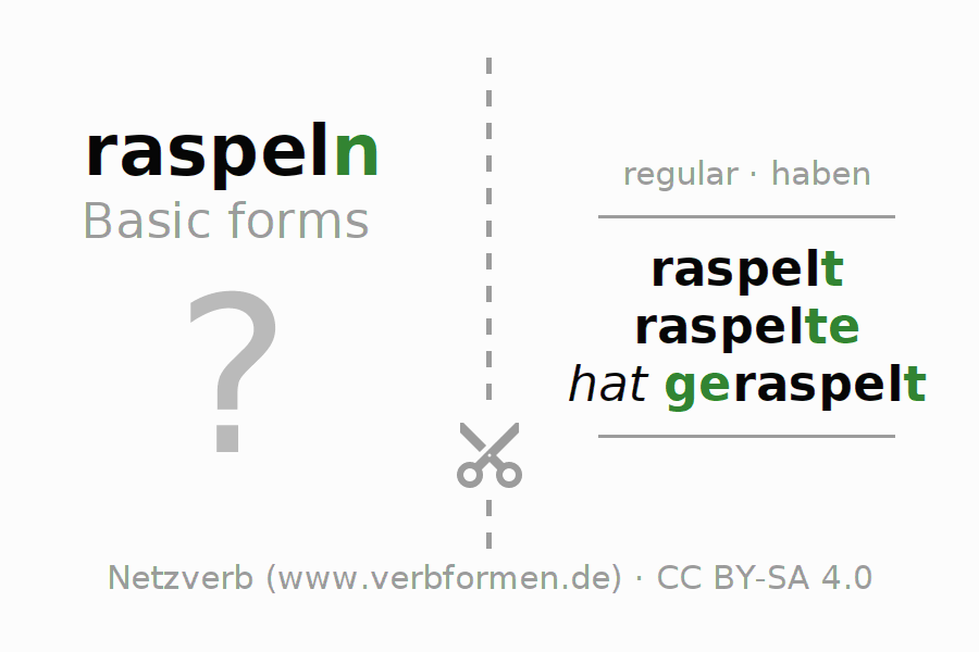Flash cards for the conjugation of the verb raspeln