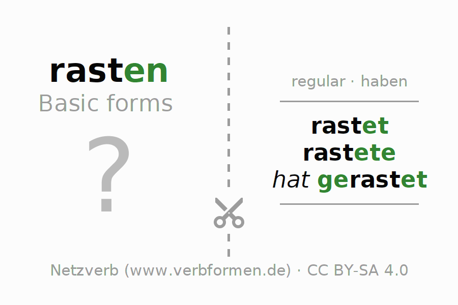 Flash cards for the conjugation of the verb rasten (hat)