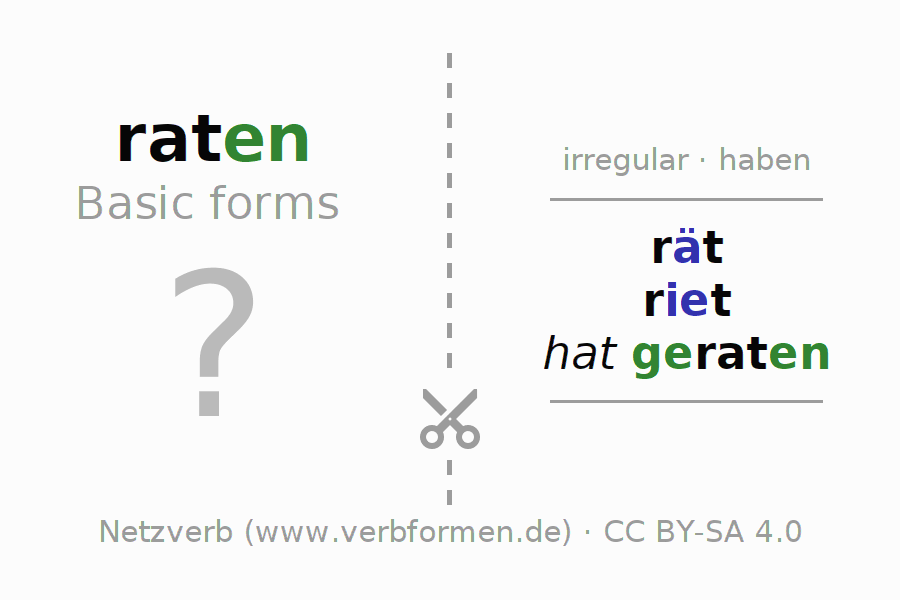 Flash cards for the conjugation of the verb raten