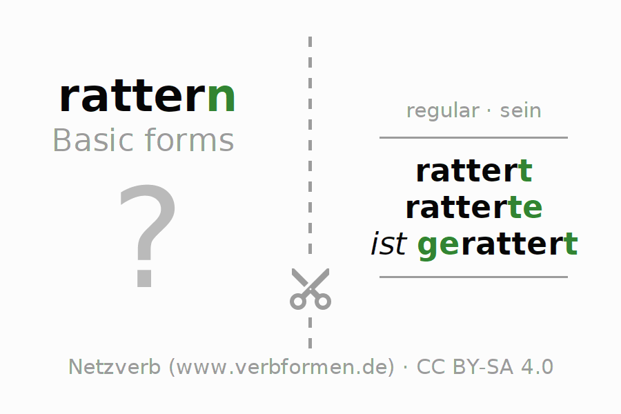 Flash cards for the conjugation of the verb rattern (ist)
