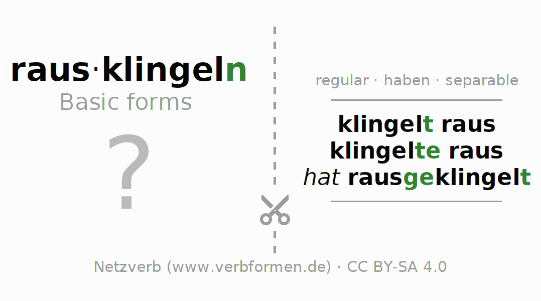 Flash cards for the conjugation of the verb rausklingeln