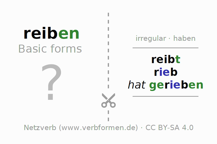 Worksheets | Verb reiben | Exercises for conjugation of German ... | {Reiben 50}