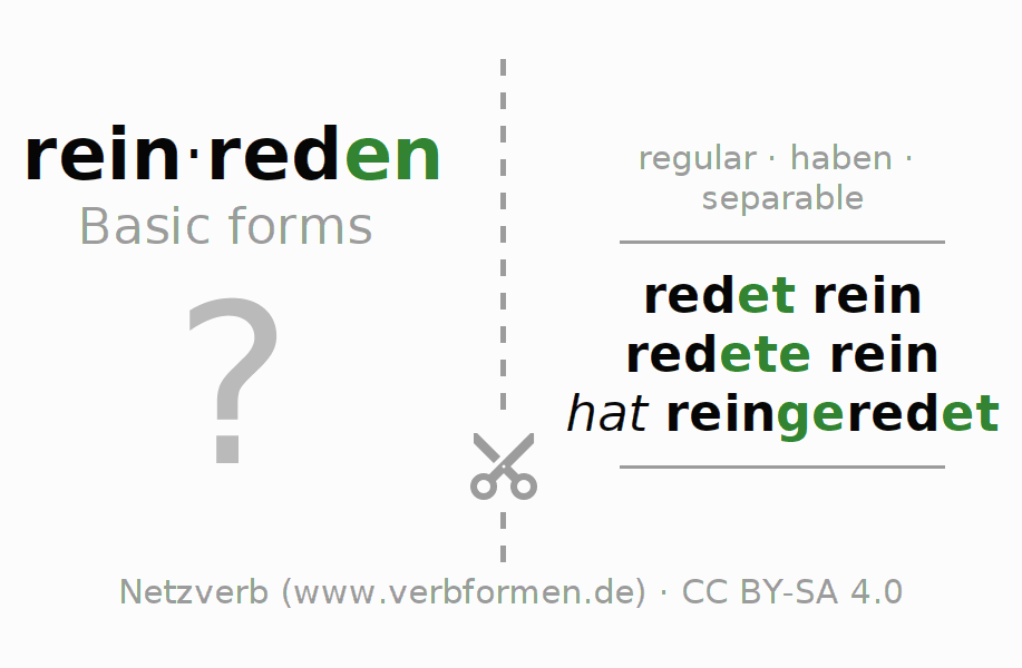 Flash cards for the conjugation of the verb reinreden