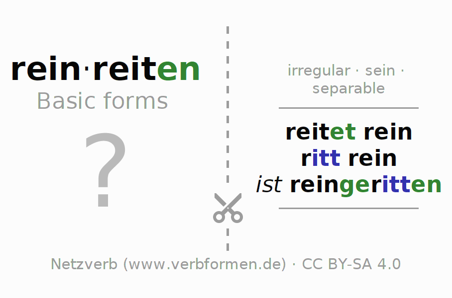 Flash cards for the conjugation of the verb reinreiten (ist)