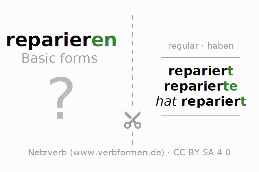 Flash cards for the conjugation of the verb reparieren