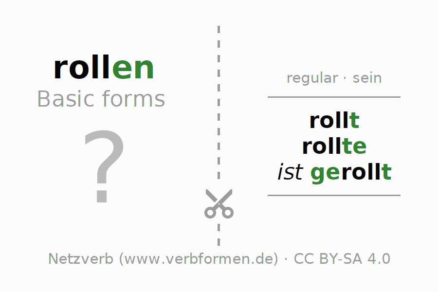 Flash cards for the conjugation of the verb rollen (ist)