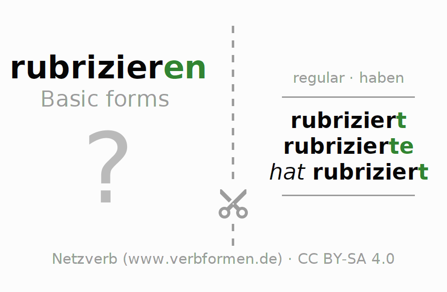 Flash cards for the conjugation of the verb rubrizieren