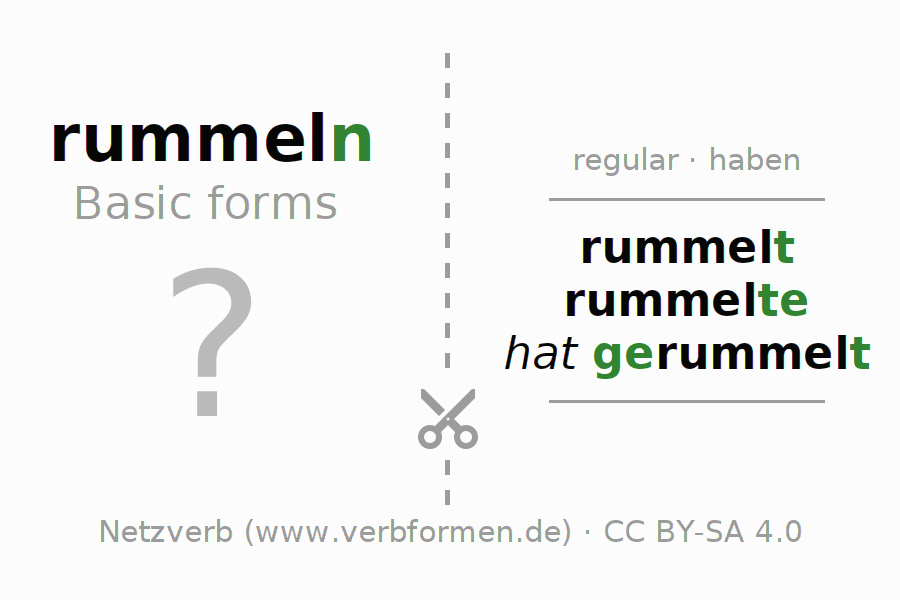 Flash cards for the conjugation of the verb rummeln