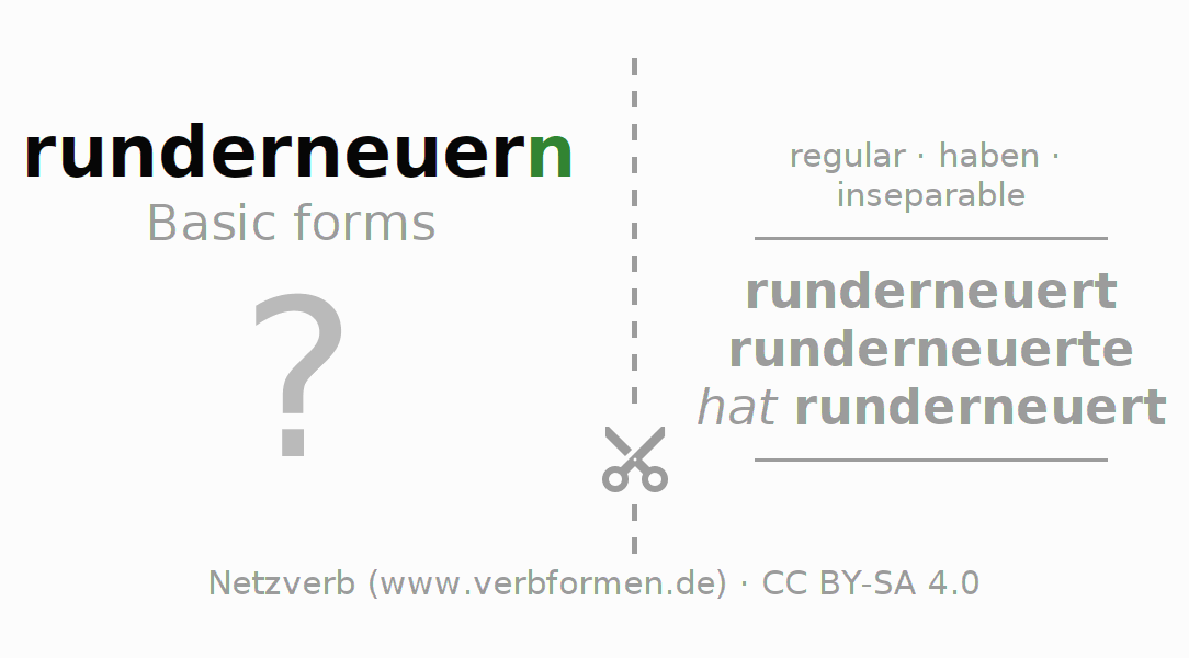 Flash cards for the conjugation of the verb runderneuern