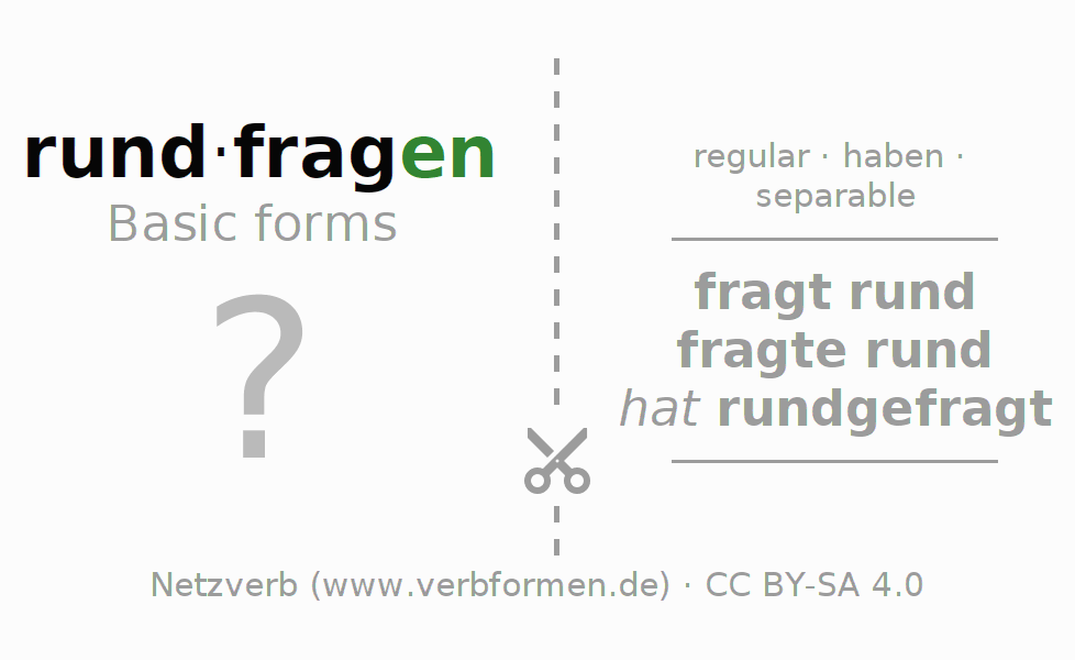 Flash cards for the conjugation of the verb rundfragen