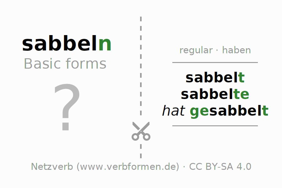 Flash cards for the conjugation of the verb sabbeln