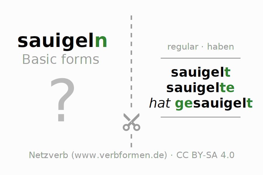 Flash cards for the conjugation of the verb sauigeln
