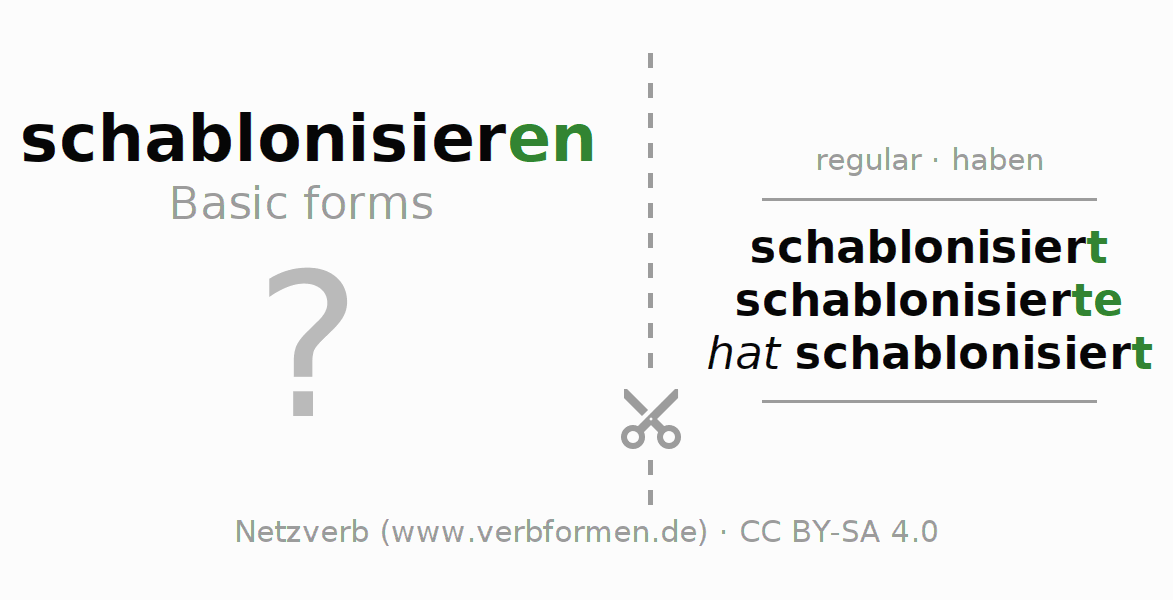 Flash cards for the conjugation of the verb schablonisieren