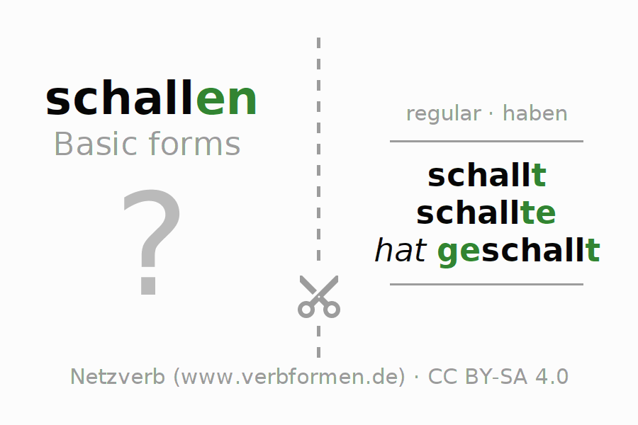Flash cards for the conjugation of the verb schallen (regelm)