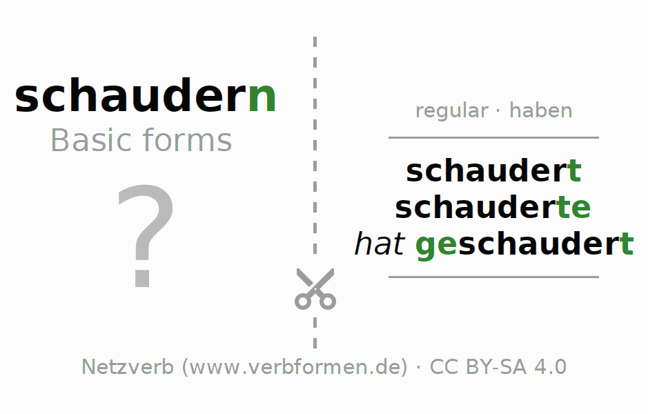 Flash cards for the conjugation of the verb schaudern