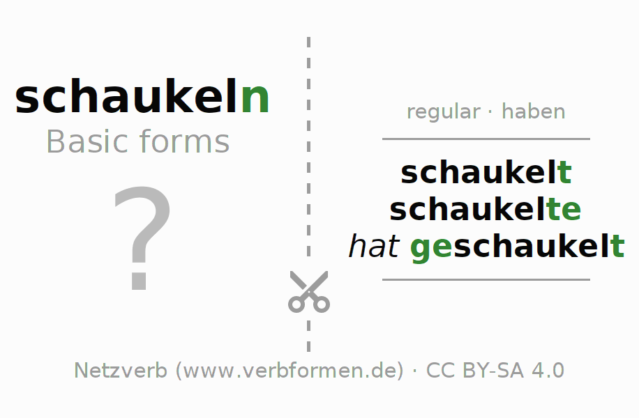 Flash cards for the conjugation of the verb schaukeln (hat)
