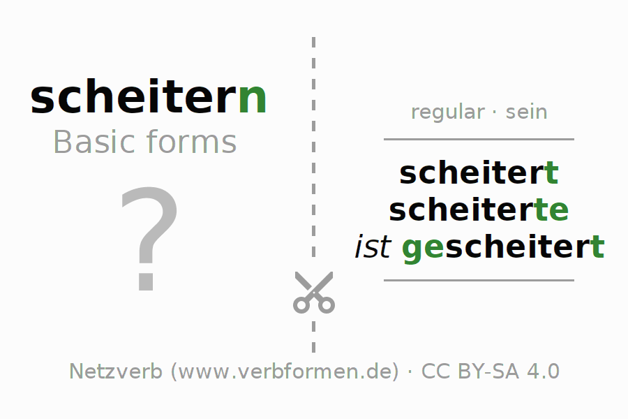 Flash cards for the conjugation of the verb scheitern