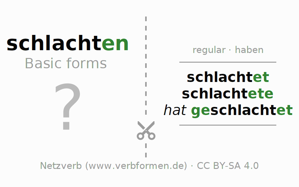 Flash cards for the conjugation of the verb schlachten