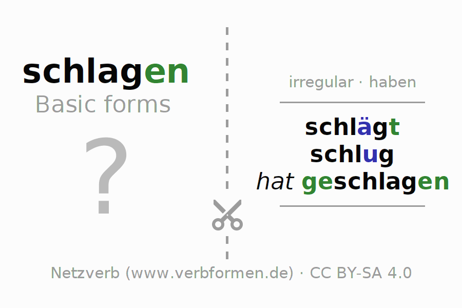 Flash cards for the conjugation of the verb schlagen (hat)