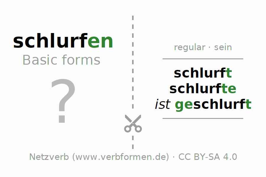 Flash cards for the conjugation of the verb schlurfen (ist)