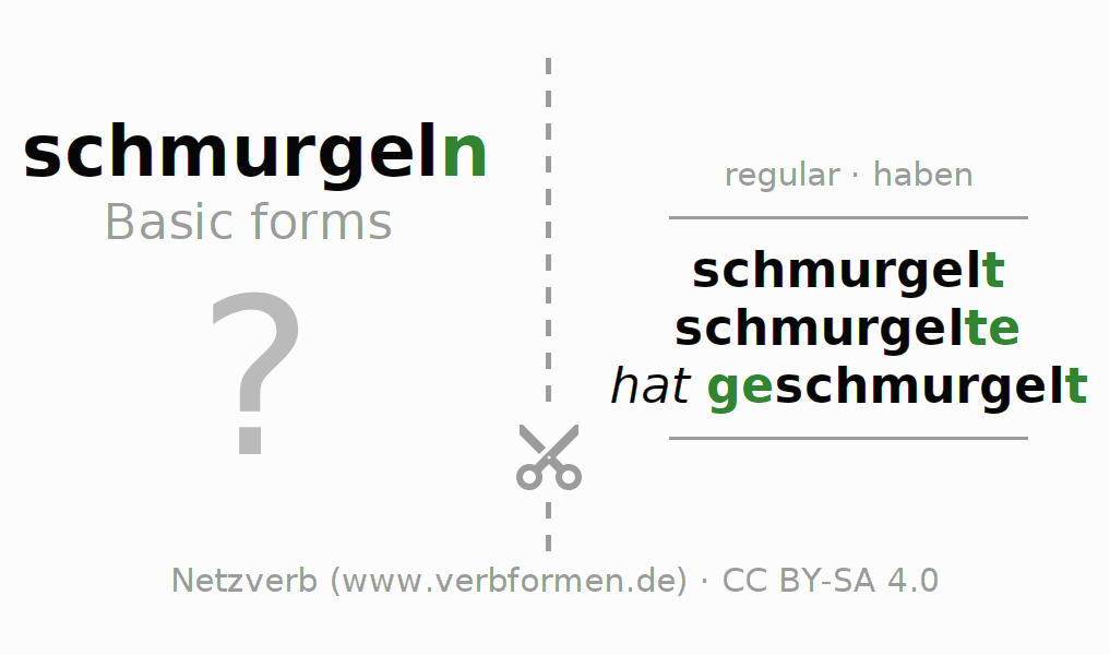 Flash cards for the conjugation of the verb schmurgeln