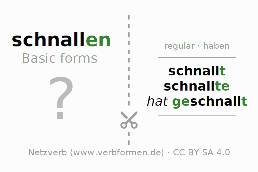 Flash cards for the conjugation of the verb schnallen