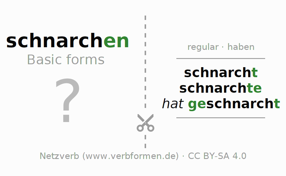 Flash cards for the conjugation of the verb schnarchen