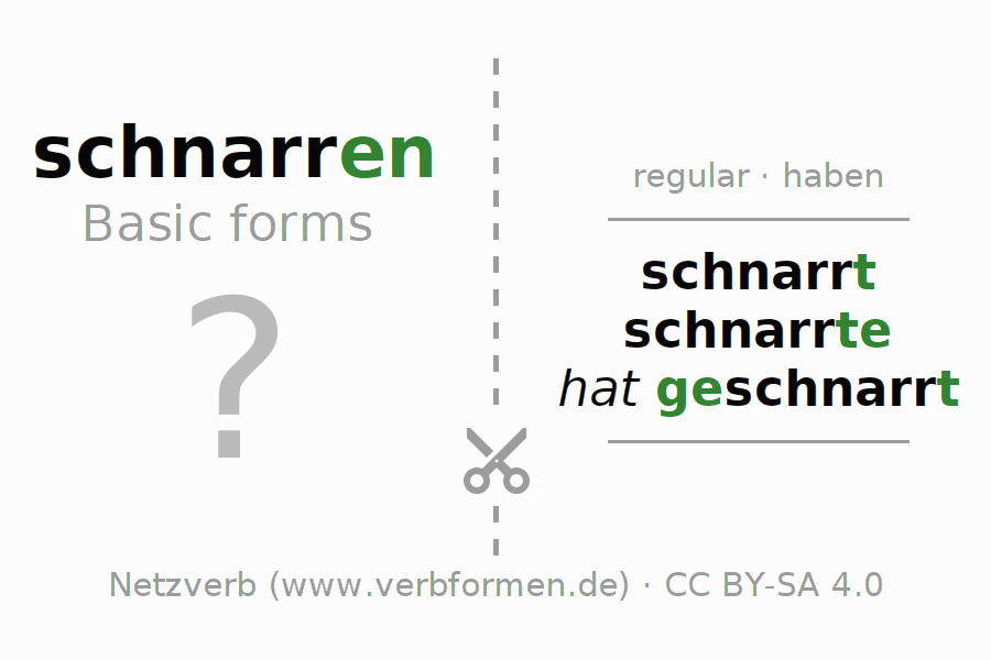 Flash cards for the conjugation of the verb schnarren